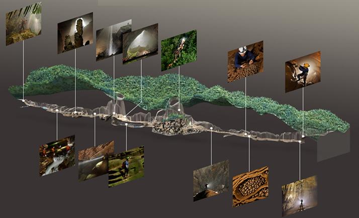 A barlang metszete