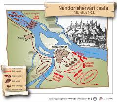 Nandorfehervar_diadal